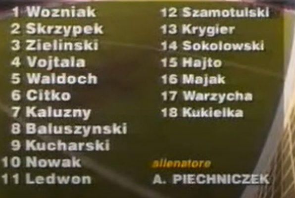 Skład meczu Polska Włochy 1997