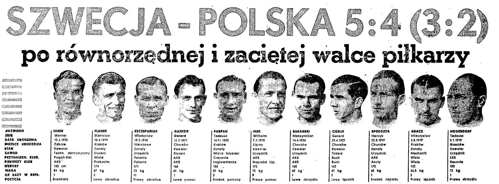 Szwecja-Polska 1947