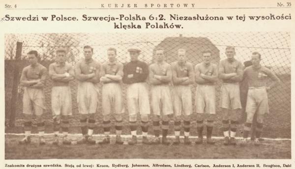 Polska- Szwecja 1 listopada 1925- Kurjer Sportowy