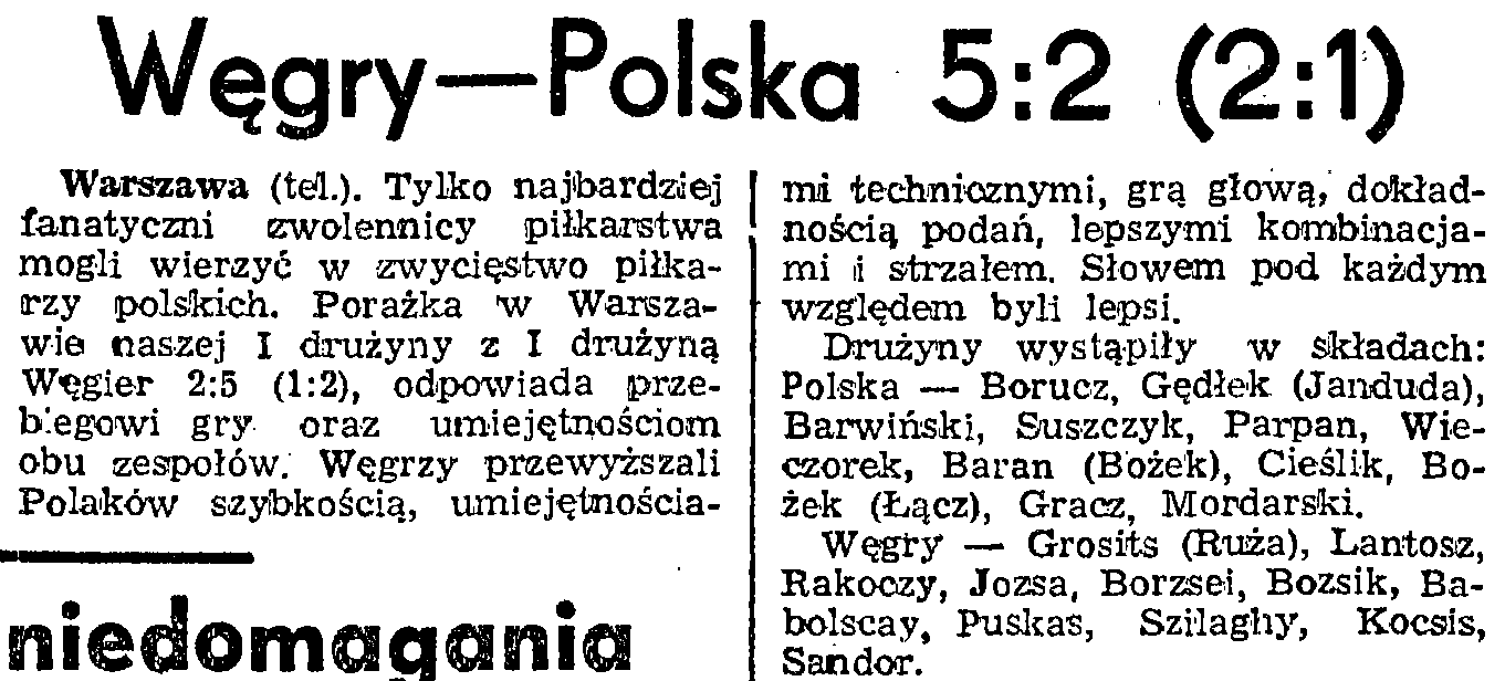 Polska - Węgry 1950