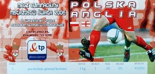 Polska - Anglia 2004
