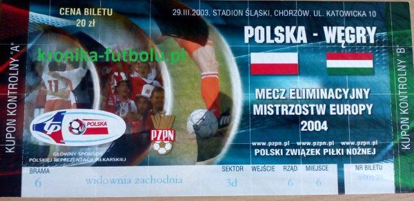 Polska - Węgry 2003