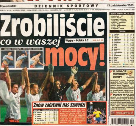 Węgry - Polska 2003