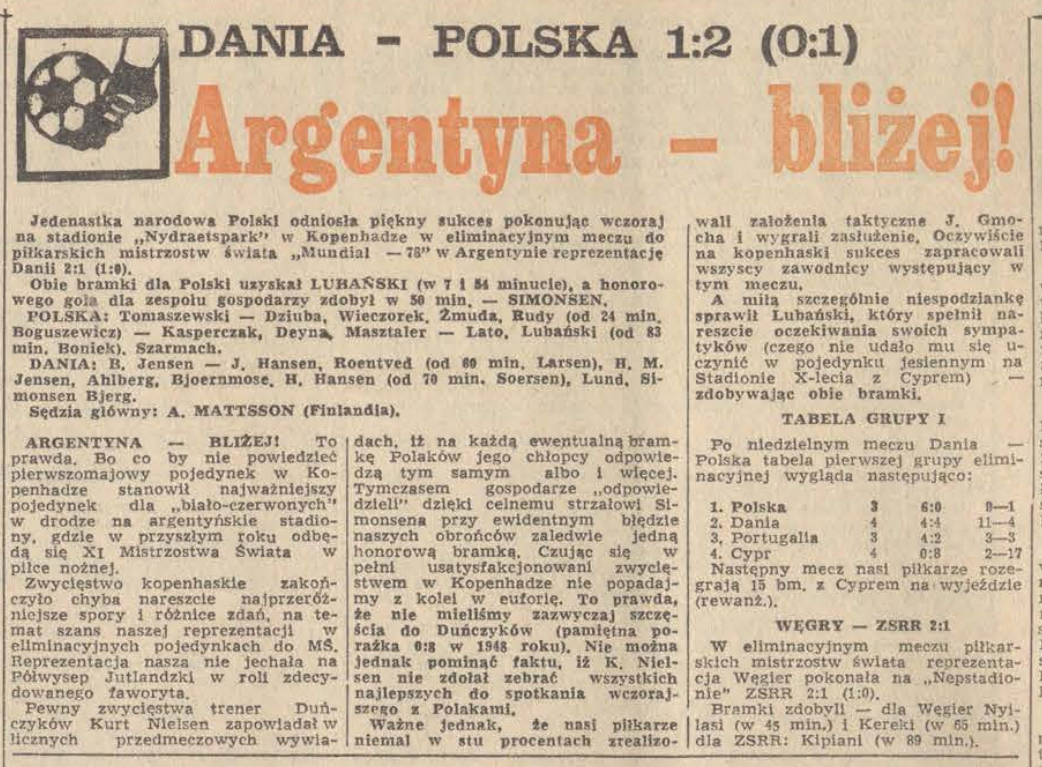 Dania - Polska 1977